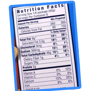 Truths Concerning Nutrition Labels