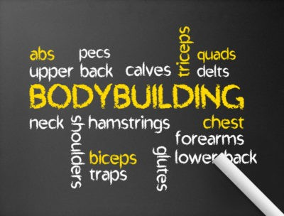 What is Bodybuilding? Benefits of Bodybuilding
